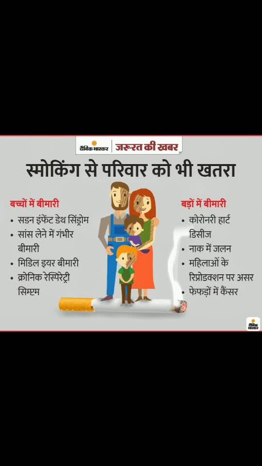 AVOID SMOKING . धूम्रपान जानलेवा है इसे आज ही छोड़े अपना और अपने परिवार का भविष्य उज्जवल बनाएं