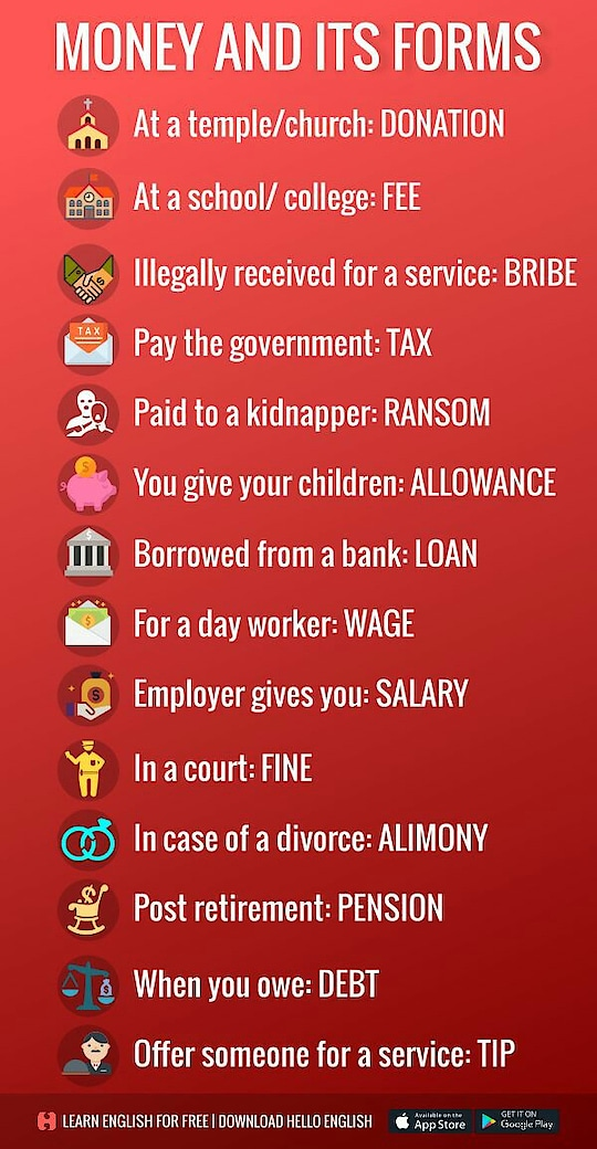 forms of money .