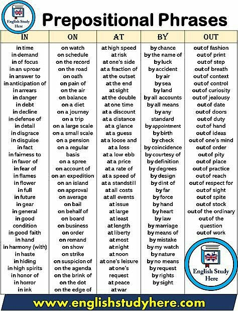 how to use preposition.